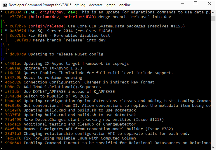Themed Command Prompt